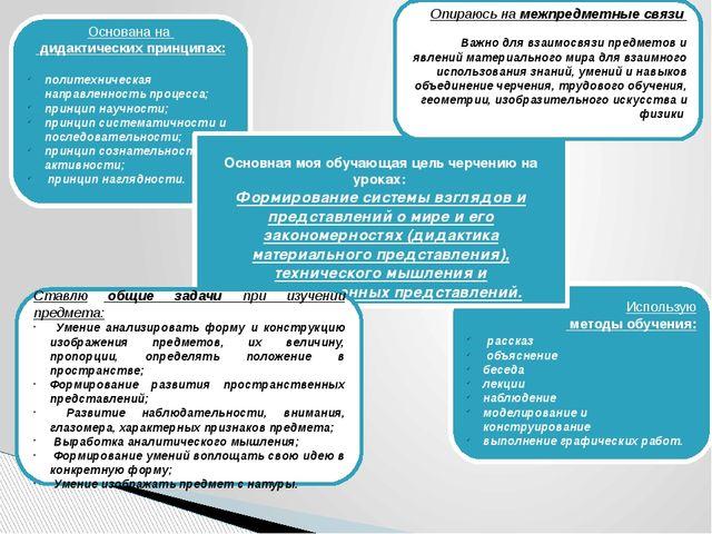 Основана на дидактических принципах: политехническая направленность процесса;...