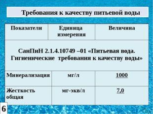 Требования к качеству питьевой воды 6 Показатели Единица измерения Величина С