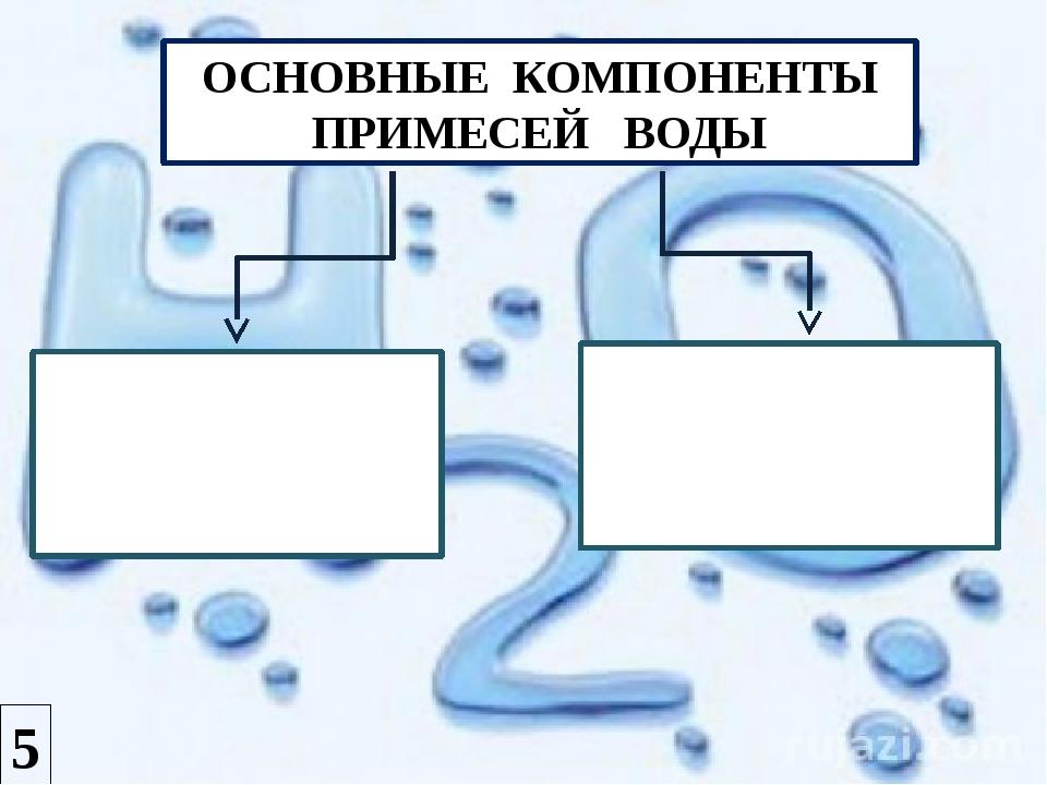 ОСНОВНЫЕ КОМПОНЕНТЫ ПРИМЕСЕЙ ВОДЫ Катионы: Са2+, Mg2+, Na+, K+, Fe3+ Анионы:...
