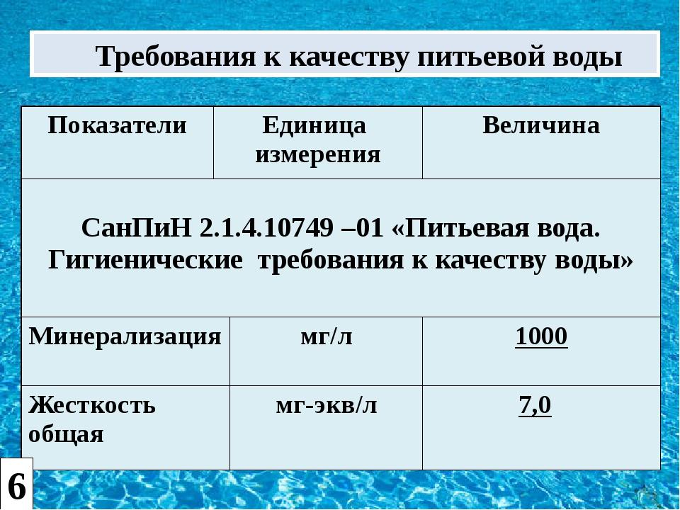 Требования к качеству питьевой воды 6 Показатели Единица измерения Величина С...