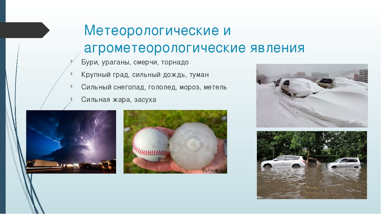 Метеорологические и агрометеорологические явления Бури, ураганы, смерчи, торн...