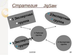 Стратегия JigSaw 1 Экспертная группа 1 Рабочая группа 4 Экспертная группа 2Эк
