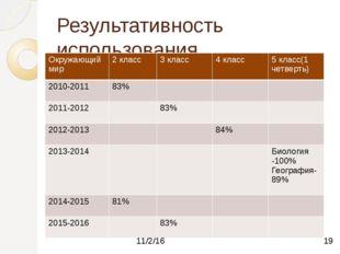 Результативность использования Окружающий мир 2 класс 3 класс 4 класс 5 класс