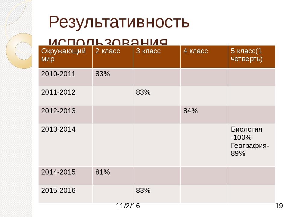 Результативность использования Окружающий мир 2 класс 3 класс 4 класс 5 класс...