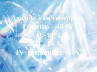 Адамда қан топтары: І- донор – 40 % ІІ -40% ІІІ - 14 % ІV- реципиент- 6 %