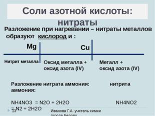 Соли азотной кислоты: нитраты Иванова Г.А. учитель химии города Белово Разлож