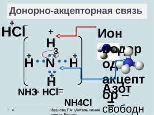 Донорно-акцепторная связь Иванова Г.А. учитель химии города Белово N H H H +