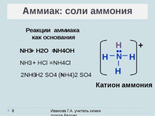 Иванова Г.А. учитель химии города Белово Аммиак: соли аммония Реакции аммиак