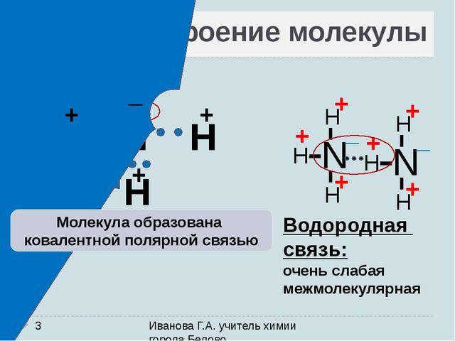 Аммиак: строение молекулы Иванова Г.А. учитель химии города Белово N H H H +...