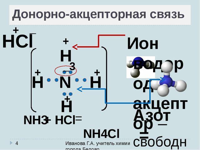 Донорно-акцепторная связь Иванова Г.А. учитель химии города Белово N H H H +...