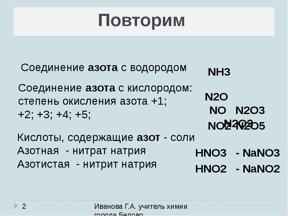 Повторим Иванова Г.А. учитель химии города Белово Соединение азота с водородо...