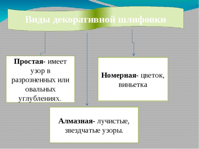 Виды декоративной шлифовки Простая- имеет узор в разрозненных или овальных уг...