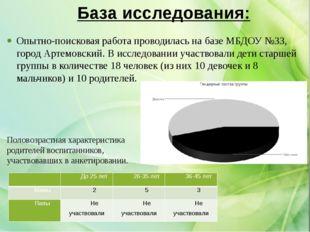 База исследования: Опытно-поисковая работа проводилась на базе МБДОУ №33, гор