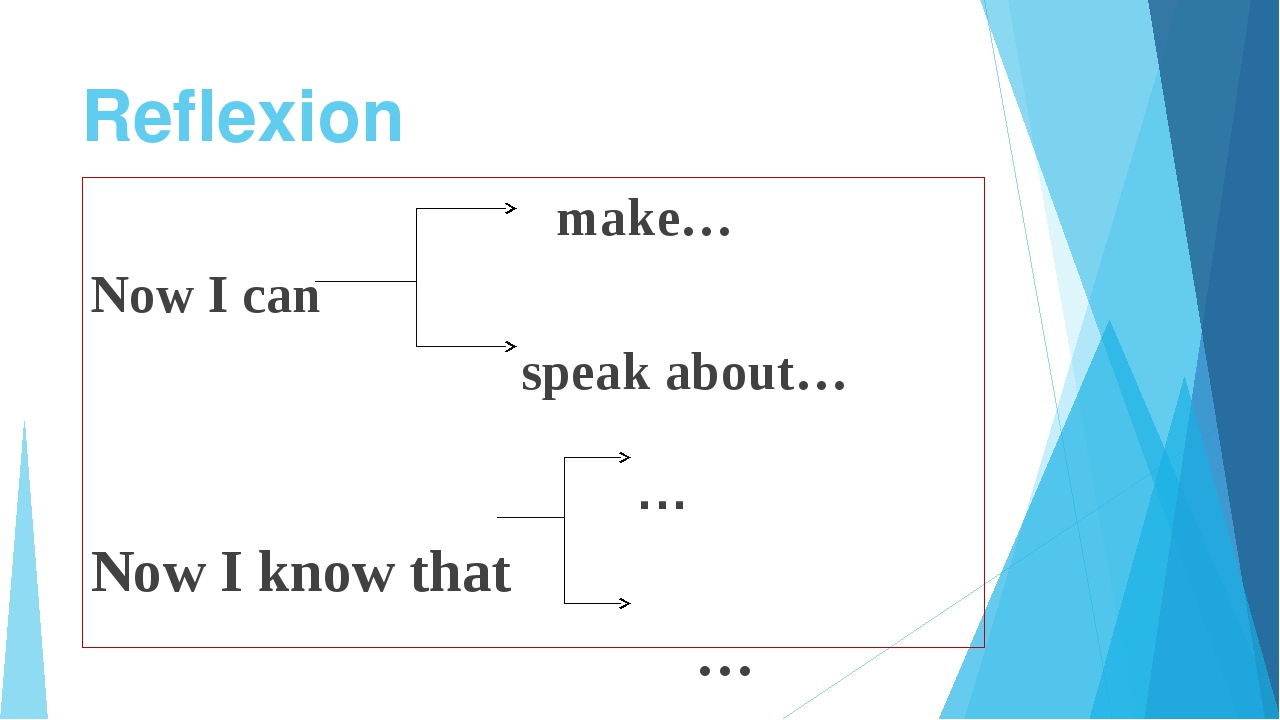 Reflexion make… Now I can speak about… … Now I know that …