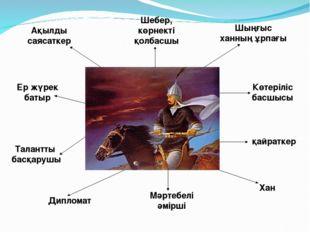 Ақылды саясаткер Шебер, көрнекті қолбасшы Шыңғыс ханның ұрпағы Көтеріліс басш