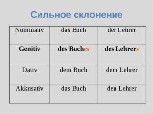 Сильное склонение Nominativdas Buchder Lehrer Genitivdes Buchesdes Lehrer