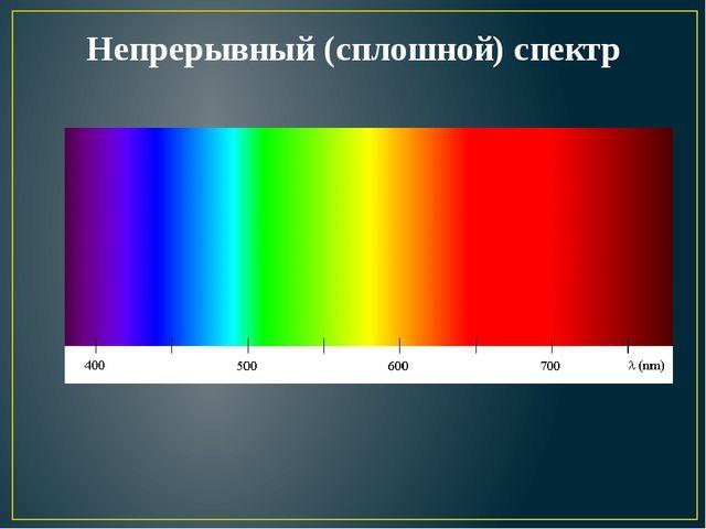 Непрерывный (сплошной) спектр