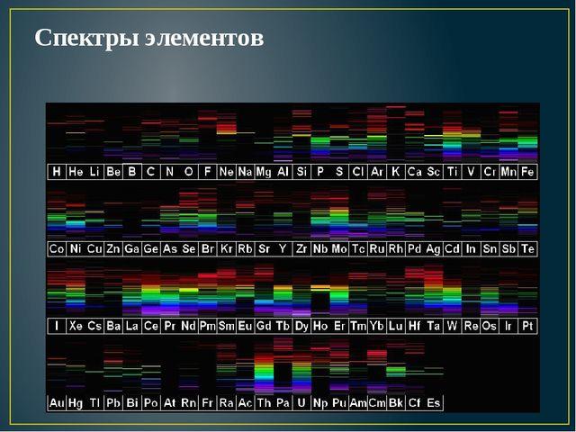 Спектры элементов