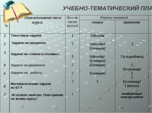 УЧЕБНО-ТЕМАТИЧЕСКИЙ ПЛАН № Наименование тем курсаКол-во часов (всего)Формы