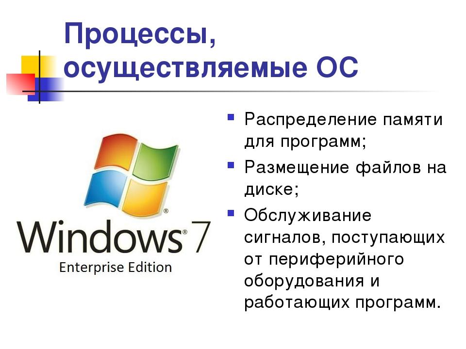 * Процессы, осуществляемые ОС Распределение памяти для программ; Размещение ф...