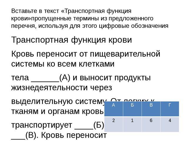 Вставьте в текст «Транспортная функция крови»пропущенные термины из предложен...