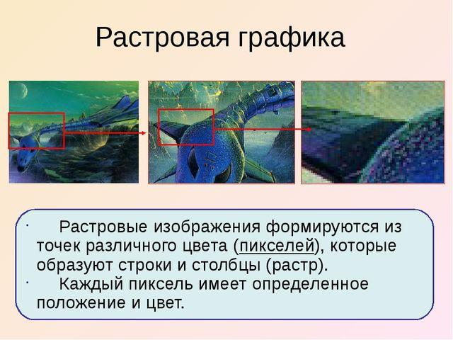 Растровая графика Растровые изображения формируются из точек различного цвет...