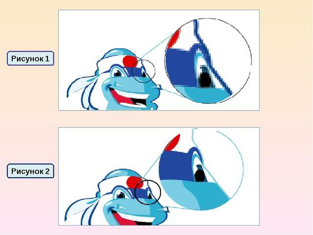 Рисунок 1 Рисунок 2