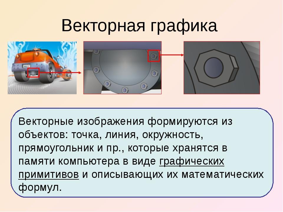 Векторная графика Векторные изображения формируются из объектов: точка, линия...