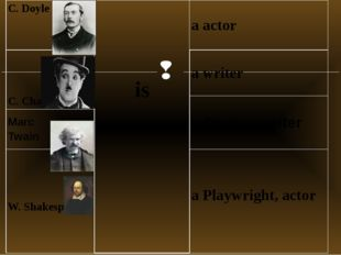 C. Doyle is a actor C.Chaplin a writer a Doctor, writer Marc Twain W.Shakesp