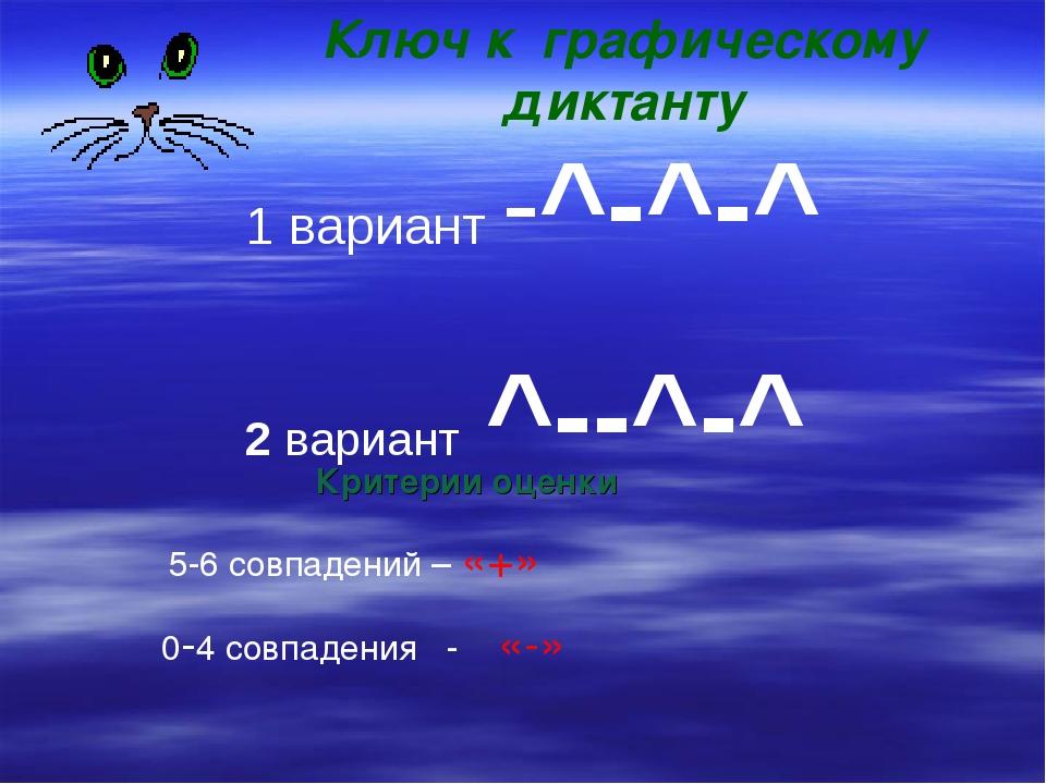 Ключ к графическому диктанту 1 вариант -^-^-^ 2 вариант ^--^-^ Критерии оценк...