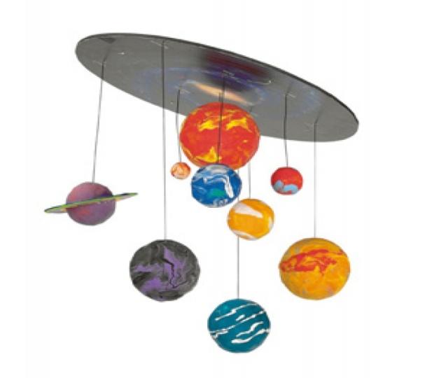 Планеты солнечной системы поделка