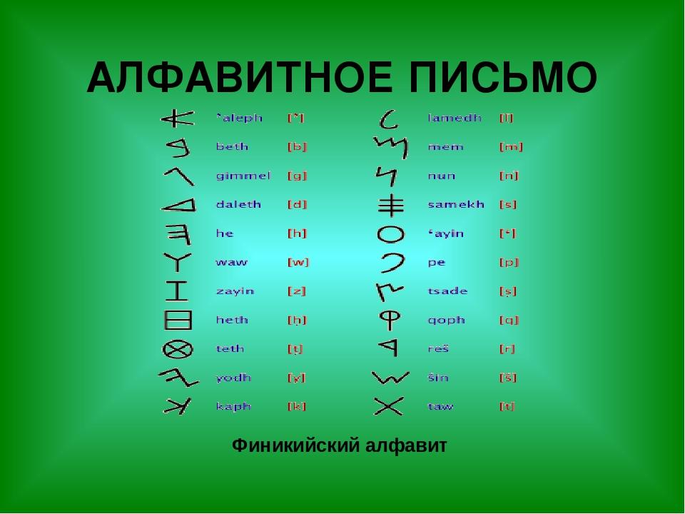 АЛФАВИТНОЕ ПИСЬМО Финикийский алфавит