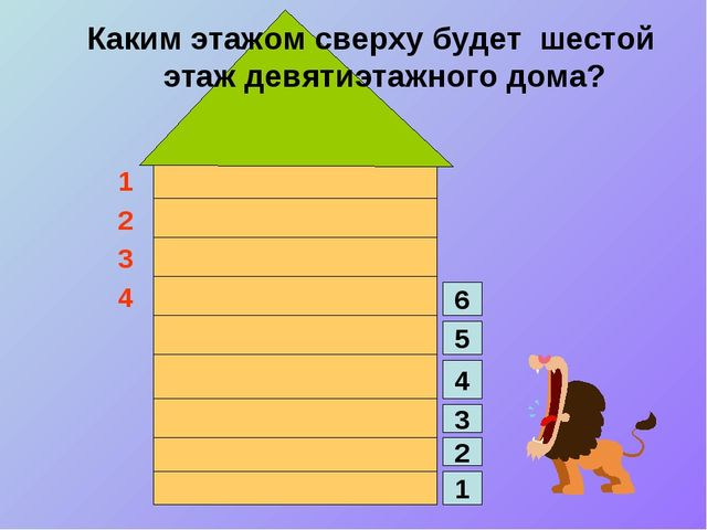 6 1 5 3 4 2 2 3 4 1 Каким этажом сверху будет шестой этаж девятиэтажного дома?