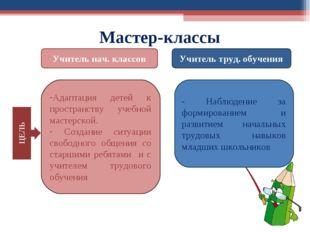 Мастер-классы ЦЕЛЬ Учитель нач. классов Учитель труд. обучения Адаптация дете