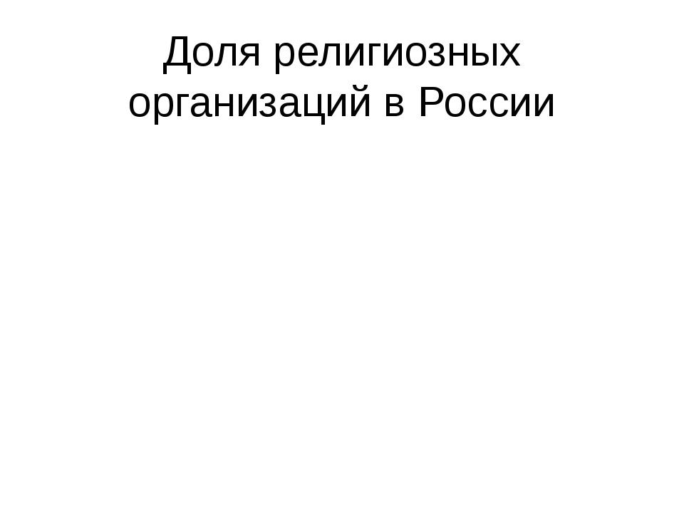 Доля религиозных организаций в России