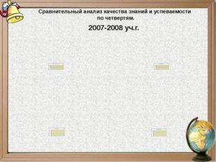 Сравнительный анализ качества знаний и успеваемости по четвертям. 2007-2008 у