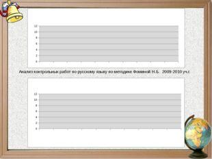 Анализ контрольных работ по русскому языку по методике Фоминой Н.Б. 2009-2010