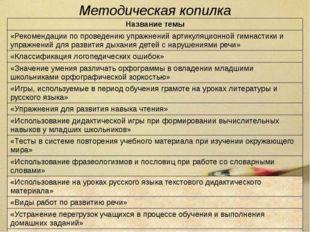 Методическая копилка Название темы «Рекомендации по проведению упражнений арт