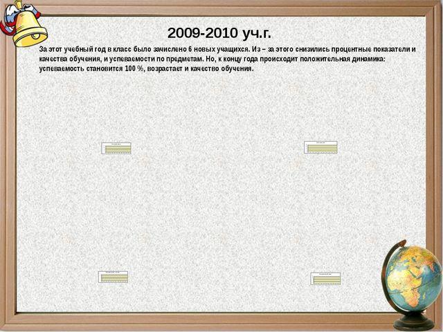 2009-2010 уч.г. За этот учебный год в класс было зачислено 6 новых учащихся....
