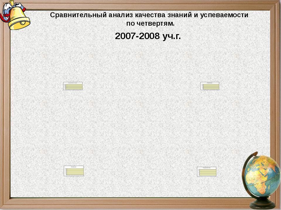 Сравнительный анализ качества знаний и успеваемости по четвертям. 2007-2008 у...