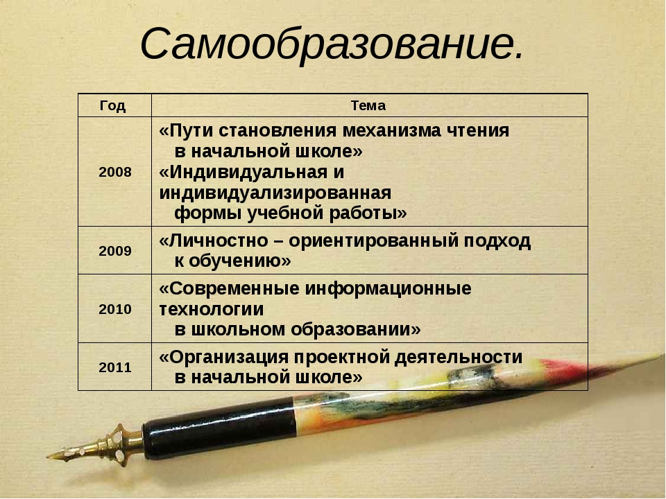 Самообразование. Год Тема 2008 «Пути становления механизма чтения в начальной...