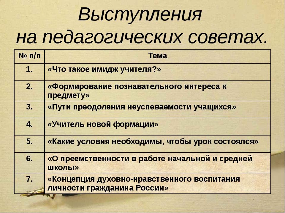 Выступления на педагогических советах. №п/п Тема 1. «Что такое имидж учителя?...