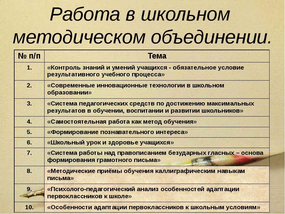 Работа в школьном методическом объединении. №п/п Тема 1. «Контроль знанийи ум...