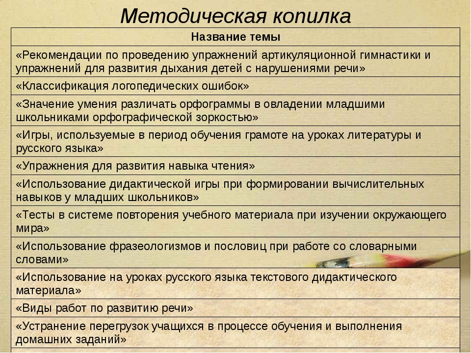 Методическая копилка Название темы «Рекомендации по проведению упражнений арт...