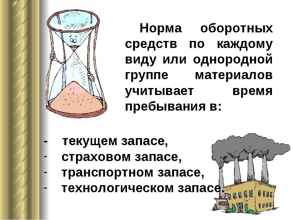 Норма оборотных средств по каждому виду или однородной группе материалов уч...