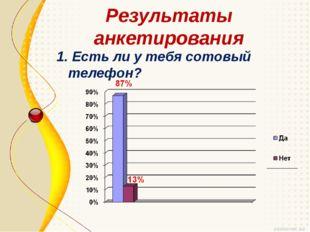 Результаты анкетирования 1. Есть ли у тебя сотовый телефон?