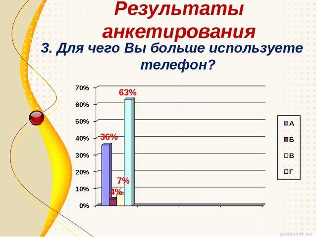3. Для чего Вы больше используете телефон? Результаты анкетирования
