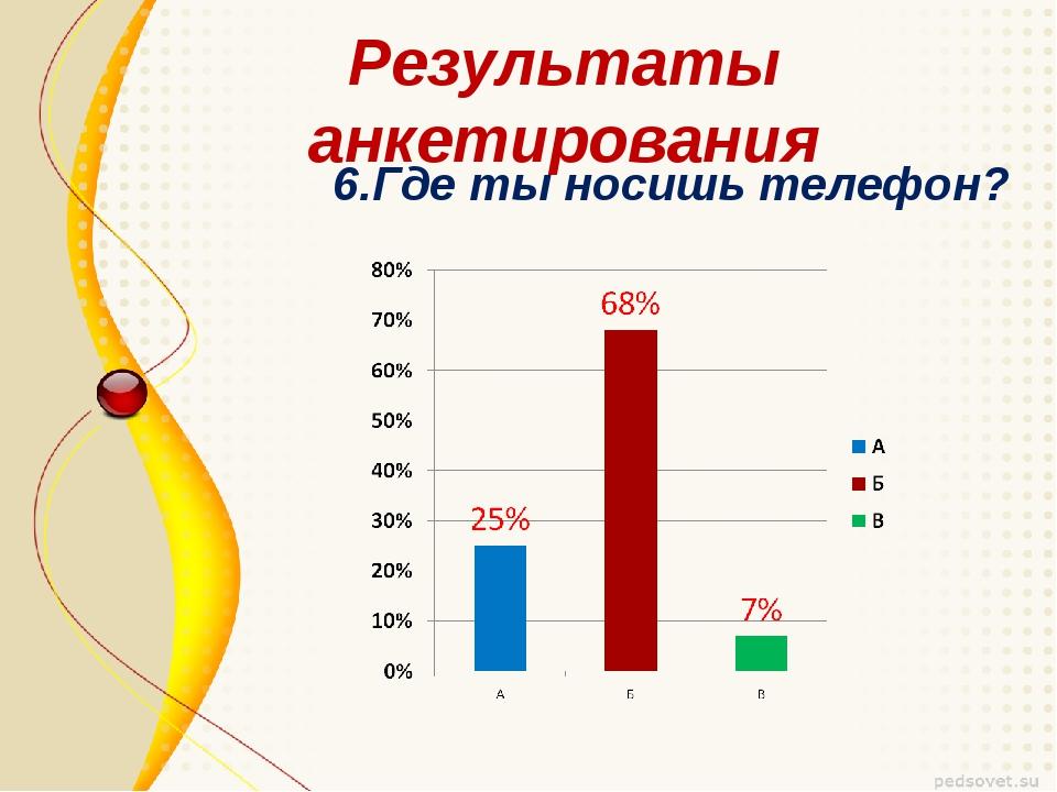 Результаты анкетирования 6.Где ты носишь телефон?