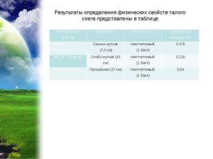 Результаты определения физических свойств талого снега представлены в таблице