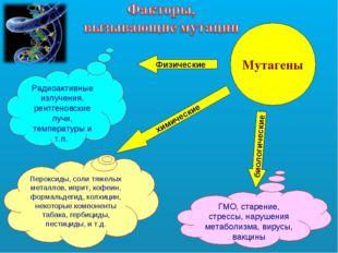 Мутагены Физические химические биологические Радиоактивные излучения, рентген